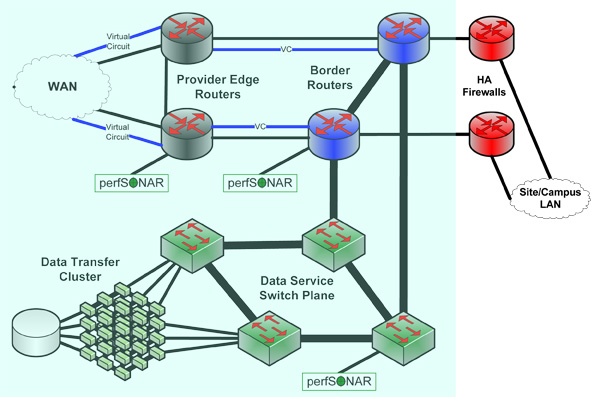 Mpls Wan Connectivity Business in addition Firewall  work Diagram as well Royalty Free Stock Photography World Wide Web  puter  work Image18686957 additionally Architecture besides 37342. on wide area network diagram
